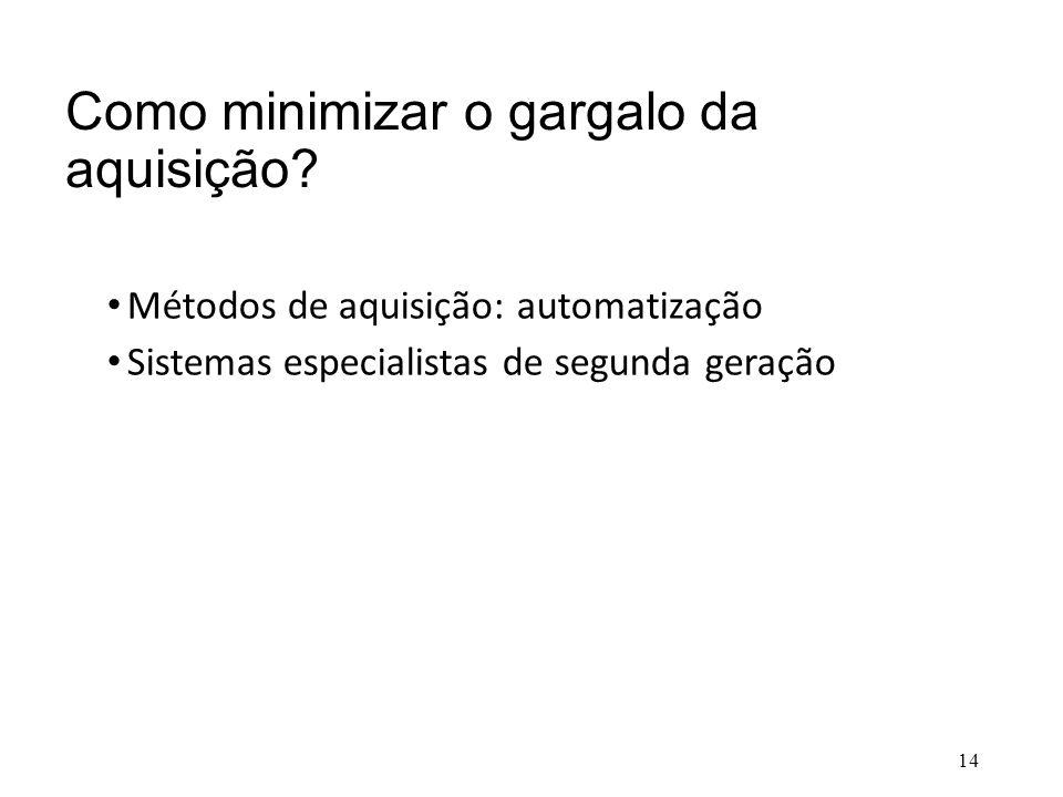 Como minimizar o gargalo da aquisição? • Métodos de aquisição: automatização • Sistemas especialistas de segunda geração 14
