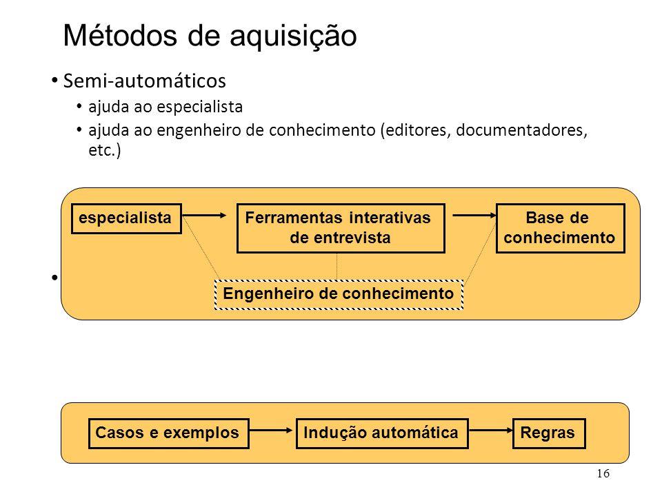 Métodos de aquisição • Semi-automáticos • ajuda ao especialista • ajuda ao engenheiro de conhecimento (editores, documentadores, etc.) • Automático: •