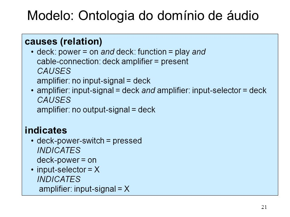 Modelo: Ontologia do domínio de áudio 21 causes (relation) •deck: power = on and deck: function = play and cable-connection: deck amplifier = present