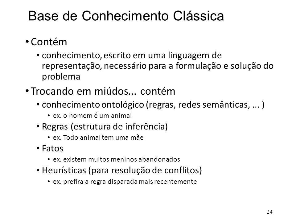 Base de Conhecimento Clássica • Contém • conhecimento, escrito em uma linguagem de representação, necessário para a formulação e solução do problema •