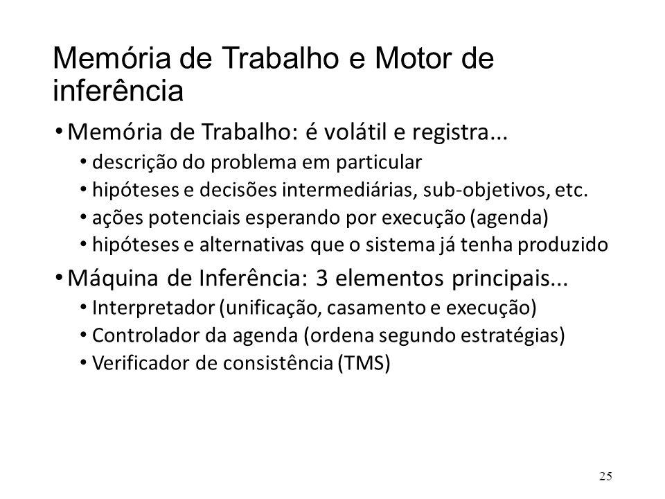 Memória de Trabalho e Motor de inferência • Memória de Trabalho: é volátil e registra... • descrição do problema em particular • hipóteses e decisões