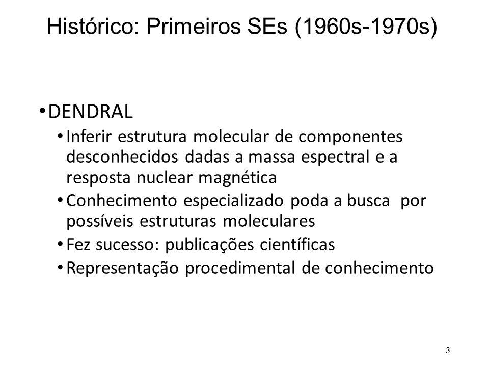 Histórico: Primeiros SEs (1960s-1970s) • DENDRAL • Inferir estrutura molecular de componentes desconhecidos dadas a massa espectral e a resposta nucle