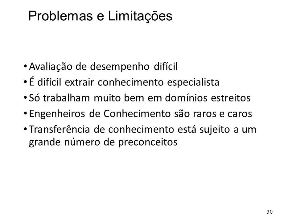 Problemas e Limitações • Avaliação de desempenho difícil • É difícil extrair conhecimento especialista • Só trabalham muito bem em domínios estreitos