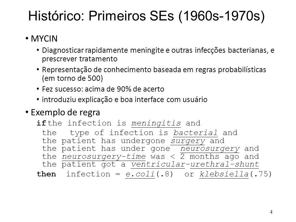 Histórico: Primeiros SEs (1960s-1970s) • MYCIN • Diagnosticar rapidamente meningite e outras infecções bacterianas, e prescrever tratamento • Represen
