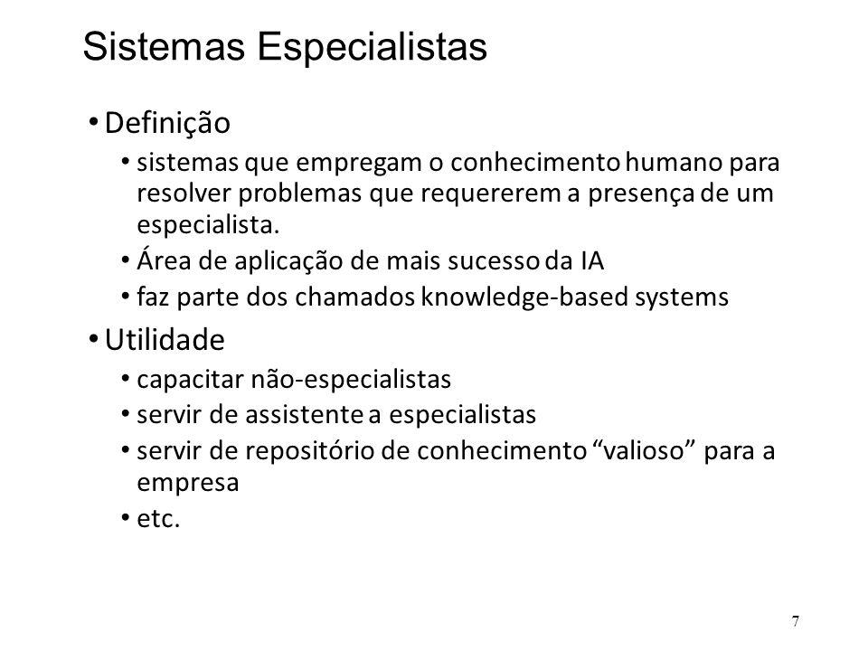 Sistemas Especialistas • Definição • sistemas que empregam o conhecimento humano para resolver problemas que requererem a presença de um especialista.