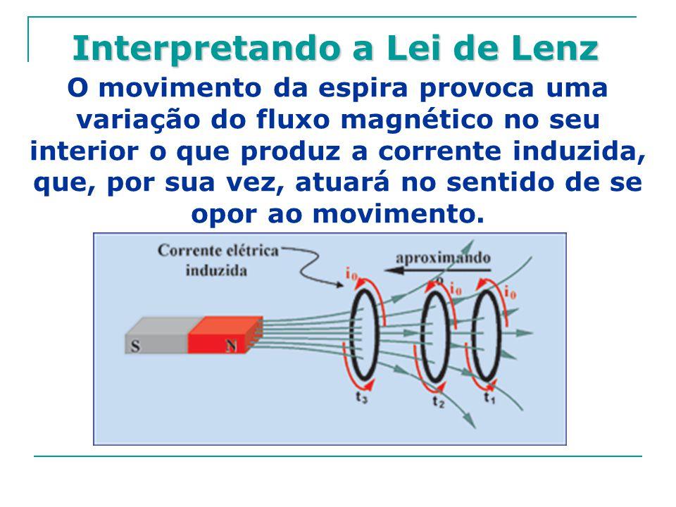 Interpretando a Lei de Lenz O movimento da espira provoca uma variação do fluxo magnético no seu interior o que produz a corrente induzida, que, por sua vez, atuará no sentido de se opor ao movimento.