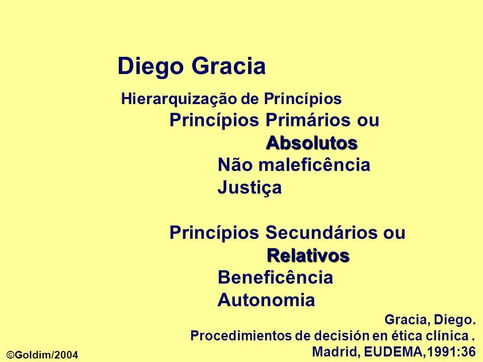 Diego Gracia Hierarquização de Princípios Princípios Primários ou Absolutos Não maleficência Justiça Princípios Secundários ou Relativos Beneficência Autonomia Gracia, Diego.