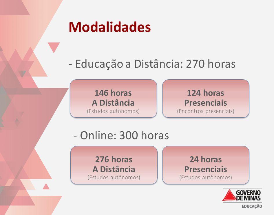 Modalidades - Educação a Distância: 270 horas 146 horas A Distância (Estudos autônomos) 146 horas A Distância (Estudos autônomos) 124 horas Presenciai