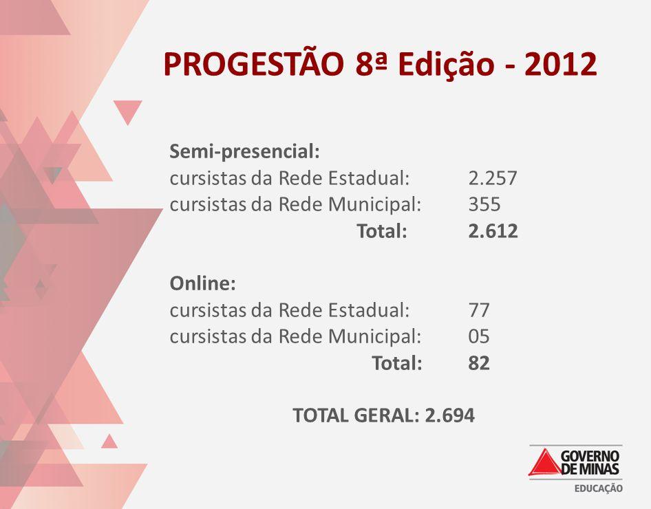 PROGESTÃO 8ª Edição - 2012 Semi-presencial: cursistas da Rede Estadual: 2.257 cursistas da Rede Municipal: 355 Total: 2.612 Online: cursistas da Rede