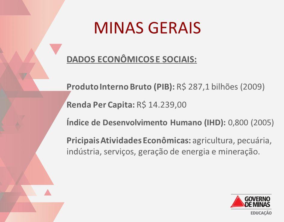 MINAS GERAIS DADOS ECONÔMICOS E SOCIAIS: Produto Interno Bruto (PIB): R$ 287,1 bilhões (2009) Renda Per Capita: R$ 14.239,00 Índice de Desenvolvimento