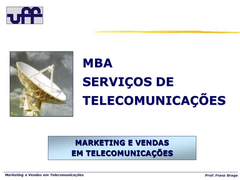 Marketing e Vendas em Telecomunicações Prof: Franz Braga MARKETING E VENDAS EM TELECOMUNICAÇÕES MBA SERVIÇOS DE TELECOMUNICAÇÕES
