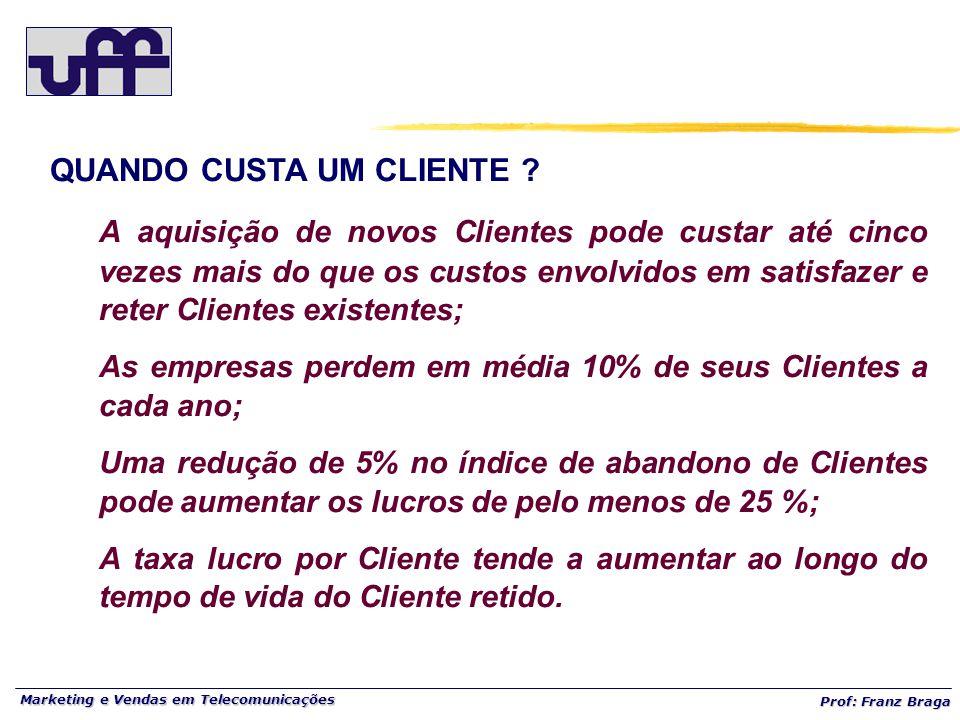 Marketing e Vendas em Telecomunicações Prof: Franz Braga QUANDO CUSTA UM CLIENTE ? A aquisição de novos Clientes pode custar até cinco vezes mais do q