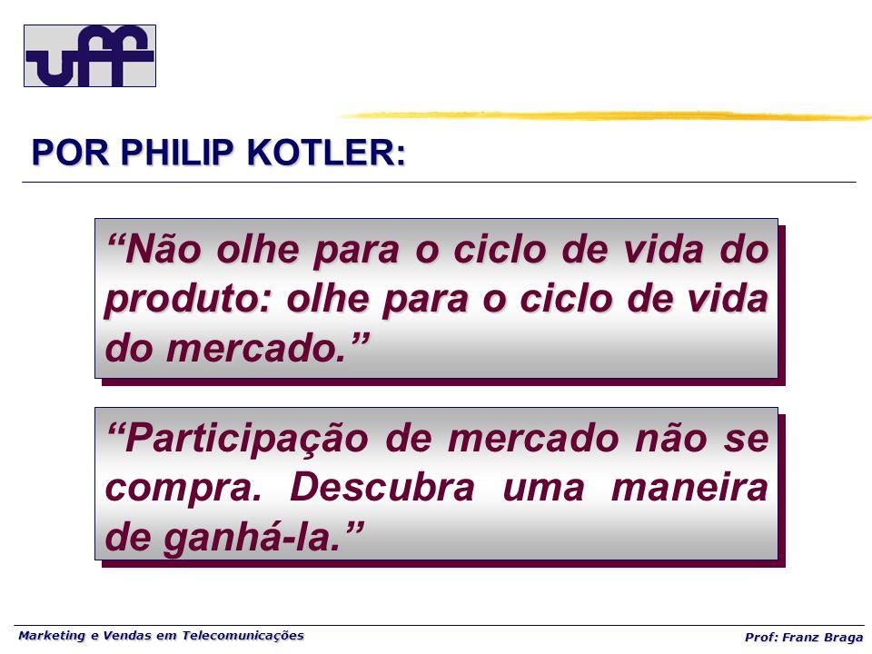 """Marketing e Vendas em Telecomunicações Prof: Franz Braga """"Não olhe para o ciclo de vida do produto: olhe para o ciclo de vida do mercado."""" POR PHILIP"""