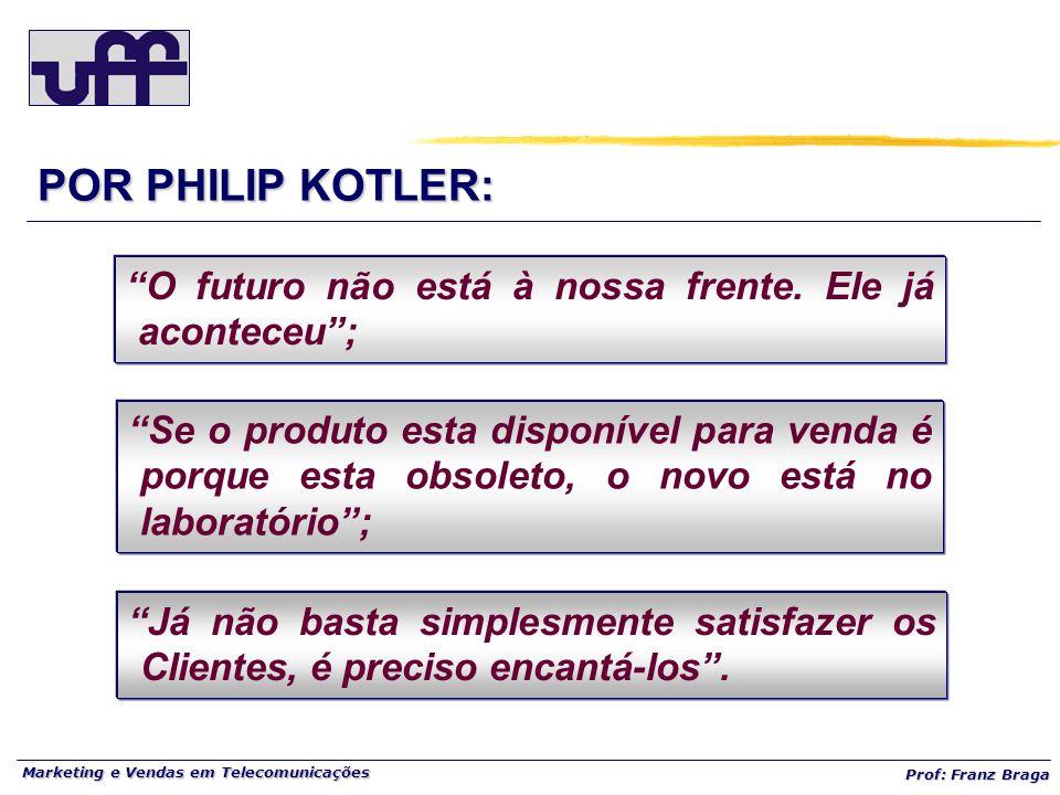 """Marketing e Vendas em Telecomunicações Prof: Franz Braga """"O futuro não está à nossa frente. Ele já aconteceu""""; POR PHILIP KOTLER: """"Se o produto esta d"""