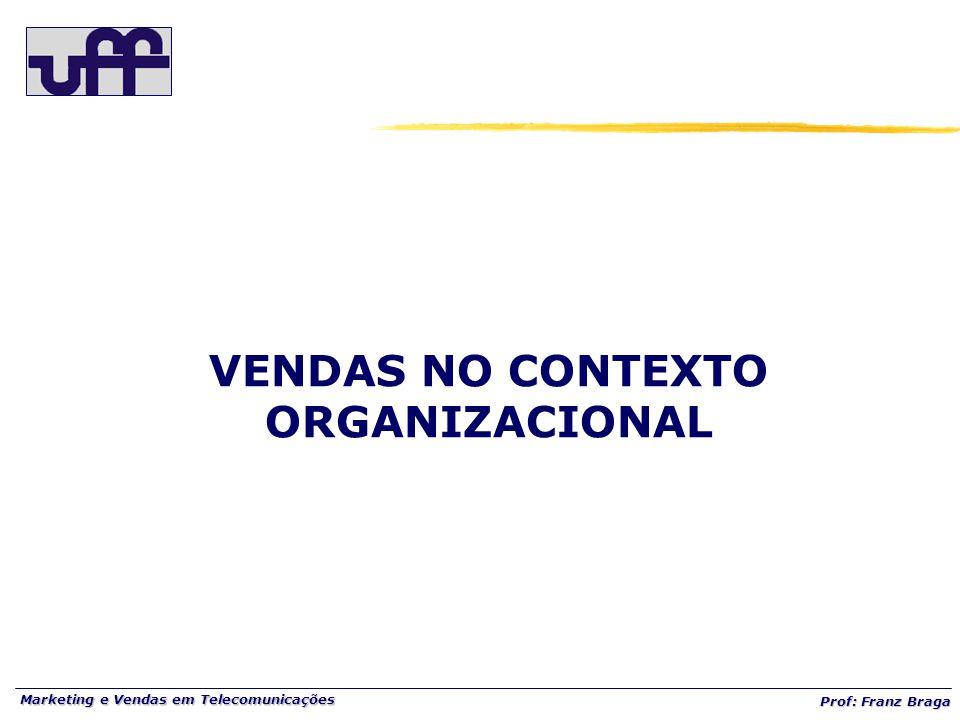Marketing e Vendas em Telecomunicações Prof: Franz Braga VENDAS NO CONTEXTO ORGANIZACIONAL