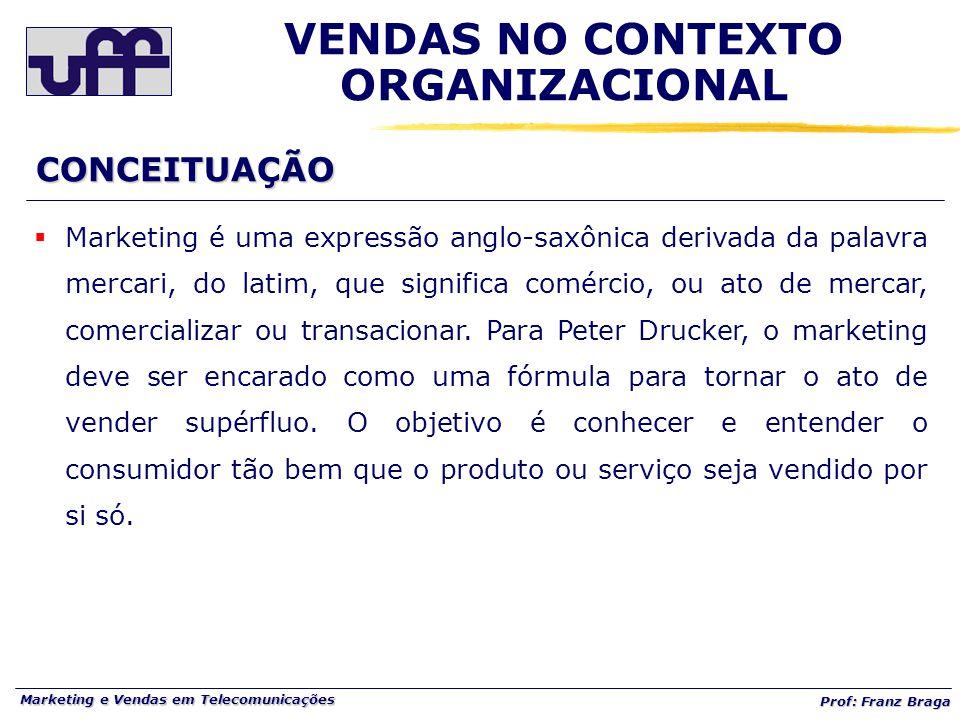 Marketing e Vendas em Telecomunicações Prof: Franz Braga CONCEITUAÇÃO VENDAS NO CONTEXTO ORGANIZACIONAL  Marketing é uma expressão anglo-saxônica der