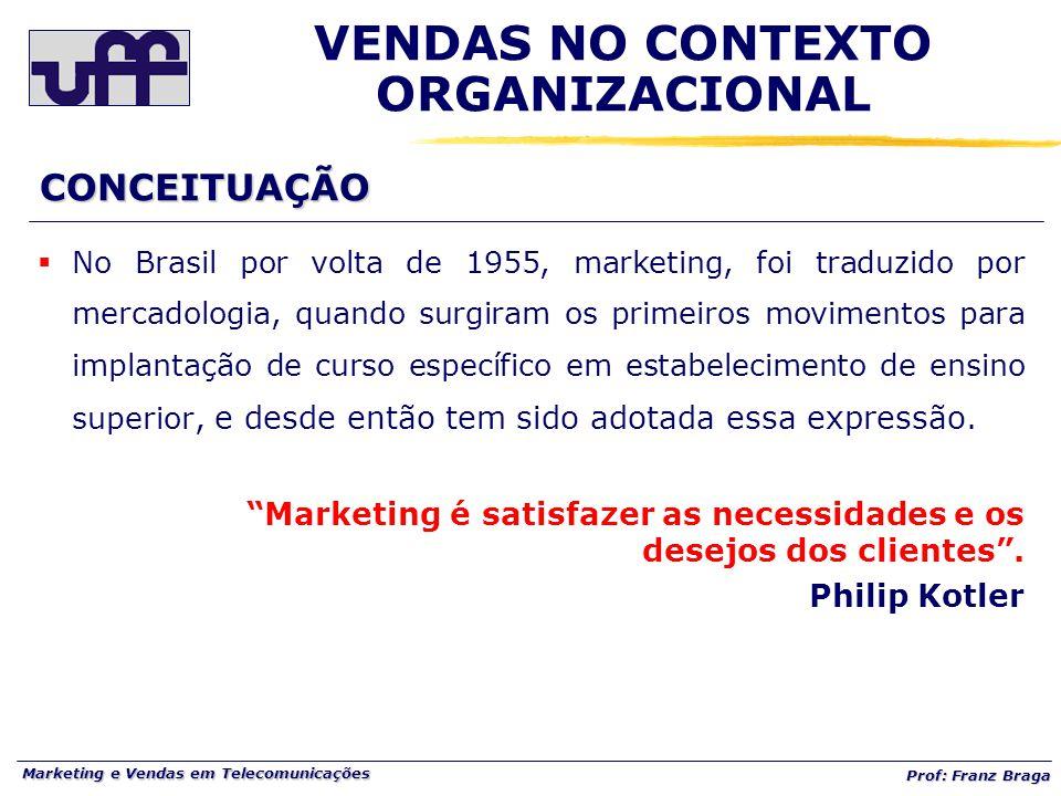 Marketing e Vendas em Telecomunicações Prof: Franz Braga CONCEITUAÇÃO VENDAS NO CONTEXTO ORGANIZACIONAL  No Brasil por volta de 1955, marketing, foi