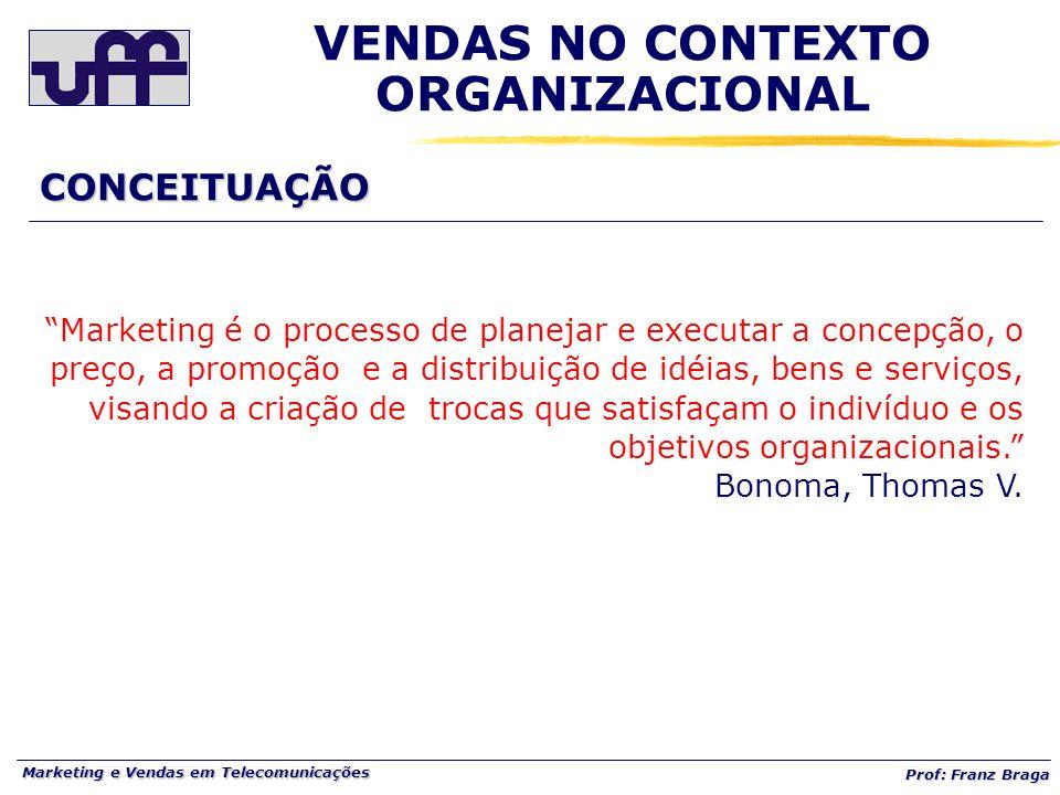 """Marketing e Vendas em Telecomunicações Prof: Franz Braga CONCEITUAÇÃO VENDAS NO CONTEXTO ORGANIZACIONAL """"Marketing é o processo de planejar e executar"""