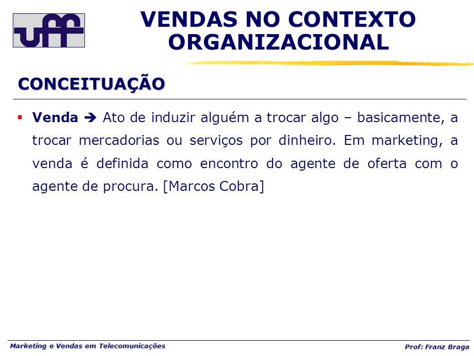 Marketing e Vendas em Telecomunicações Prof: Franz Braga CONCEITUAÇÃO VENDAS NO CONTEXTO ORGANIZACIONAL  Venda  Ato de induzir alguém a trocar algo