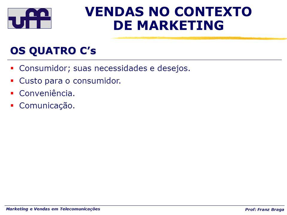 Marketing e Vendas em Telecomunicações Prof: Franz Braga VENDAS NO CONTEXTO DE MARKETING OS QUATRO C's  Consumidor; suas necessidades e desejos.
