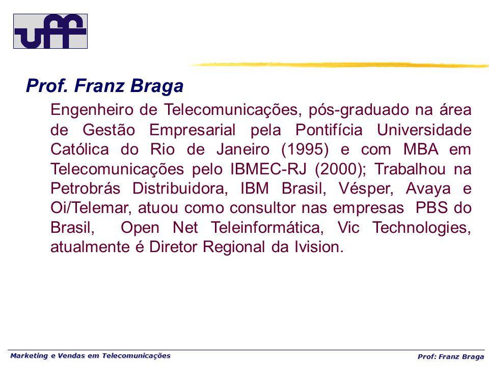 Marketing e Vendas em Telecomunicações Prof: Franz Braga Prof. Franz Braga Engenheiro de Telecomunicações, pós-graduado na área de Gestão Empresarial