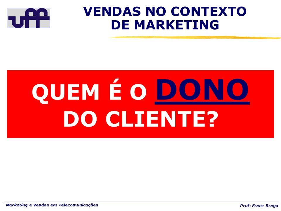 Marketing e Vendas em Telecomunicações Prof: Franz Braga VENDAS NO CONTEXTO DE MARKETING QUEM É O DONO DO CLIENTE?