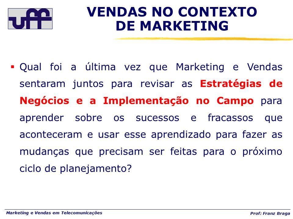 Marketing e Vendas em Telecomunicações Prof: Franz Braga VENDAS NO CONTEXTO DE MARKETING  Qual foi a última vez que Marketing e Vendas sentaram junto