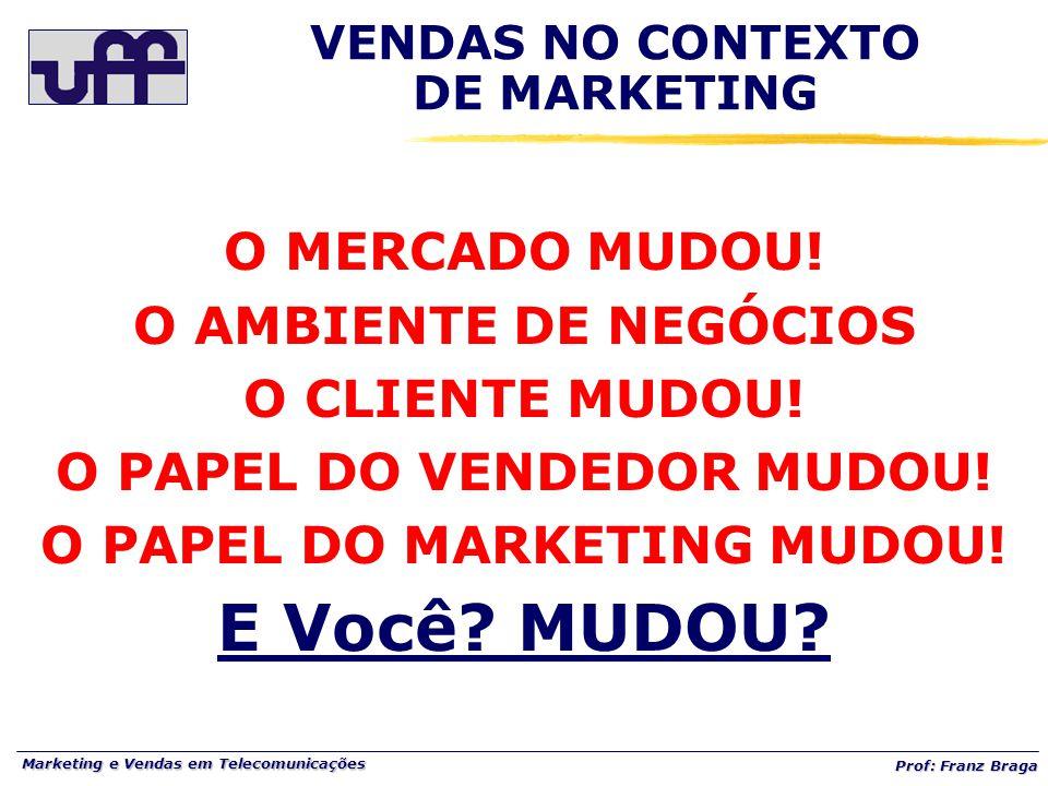 Marketing e Vendas em Telecomunicações Prof: Franz Braga VENDAS NO CONTEXTO DE MARKETING O MERCADO MUDOU.