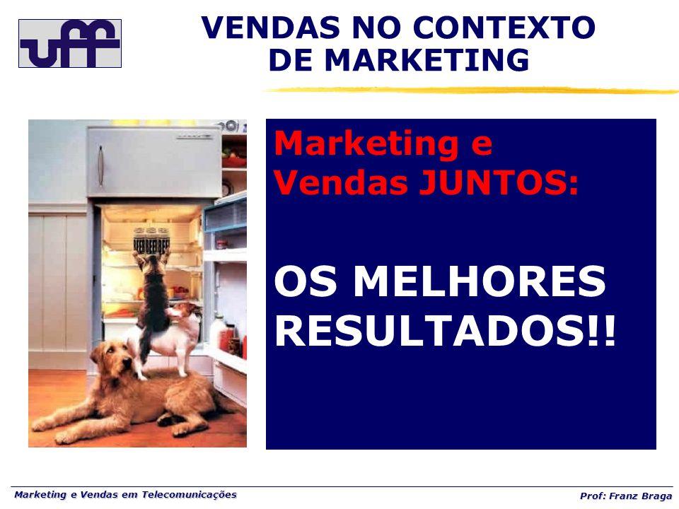 Marketing e Vendas em Telecomunicações Prof: Franz Braga VENDAS NO CONTEXTO DE MARKETING Marketing e Vendas JUNTOS: OS MELHORES RESULTADOS!!