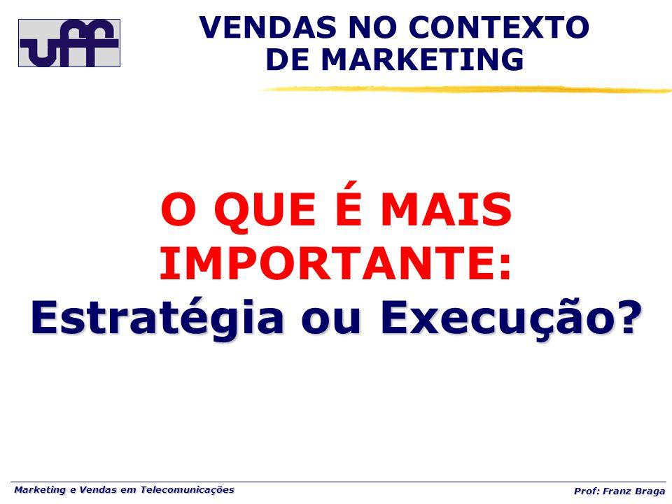 Marketing e Vendas em Telecomunicações Prof: Franz Braga VENDAS NO CONTEXTO DE MARKETING Estratégia ou Execução? O QUE É MAIS IMPORTANTE: Estratégia o