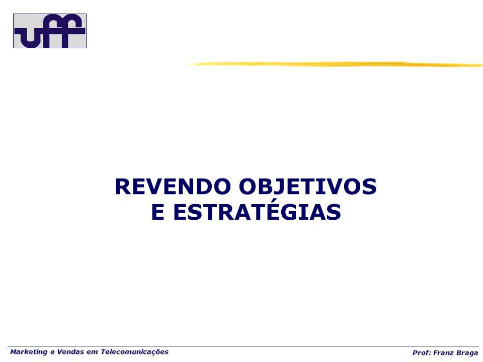 Marketing e Vendas em Telecomunicações Prof: Franz Braga REVENDO OBJETIVOS E ESTRATÉGIAS