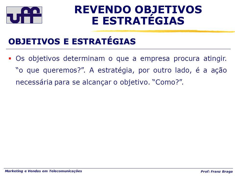 Marketing e Vendas em Telecomunicações Prof: Franz Braga OBJETIVOS E ESTRATÉGIAS REVENDO OBJETIVOS E ESTRATÉGIAS  Os objetivos determinam o que a emp