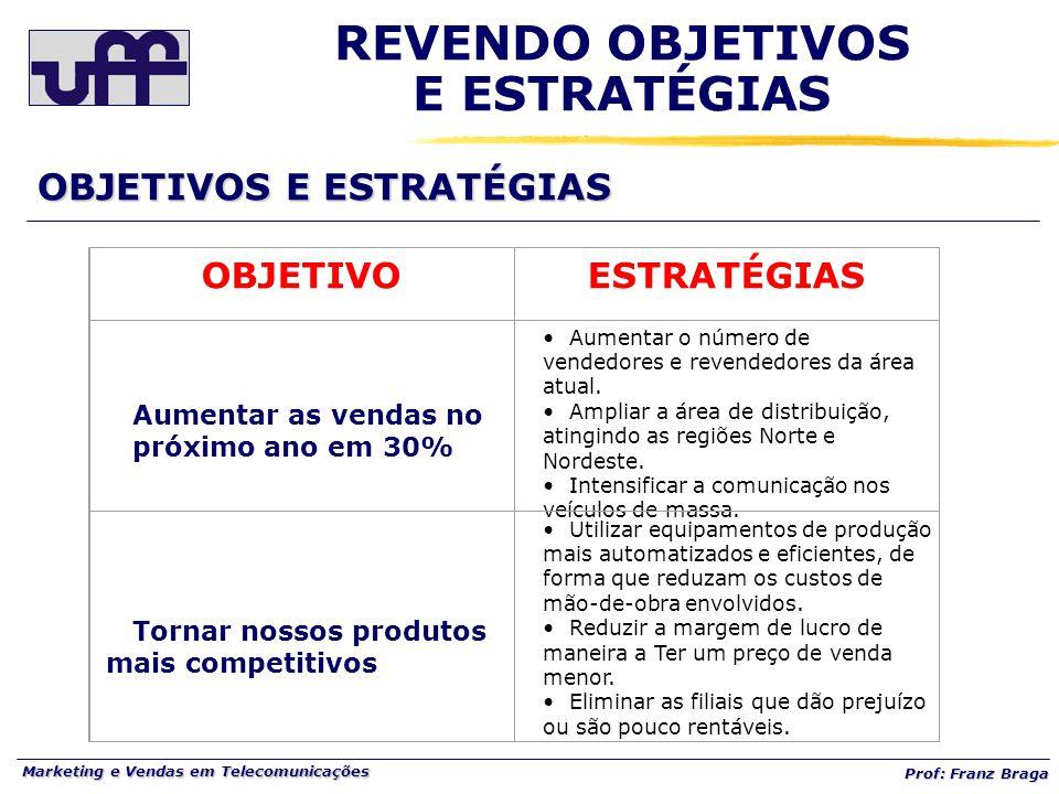Marketing e Vendas em Telecomunicações Prof: Franz Braga OBJETIVOS E ESTRATÉGIAS REVENDO OBJETIVOS E ESTRATÉGIAS OBJETIVOESTRATÉGIAS Aumentar as venda