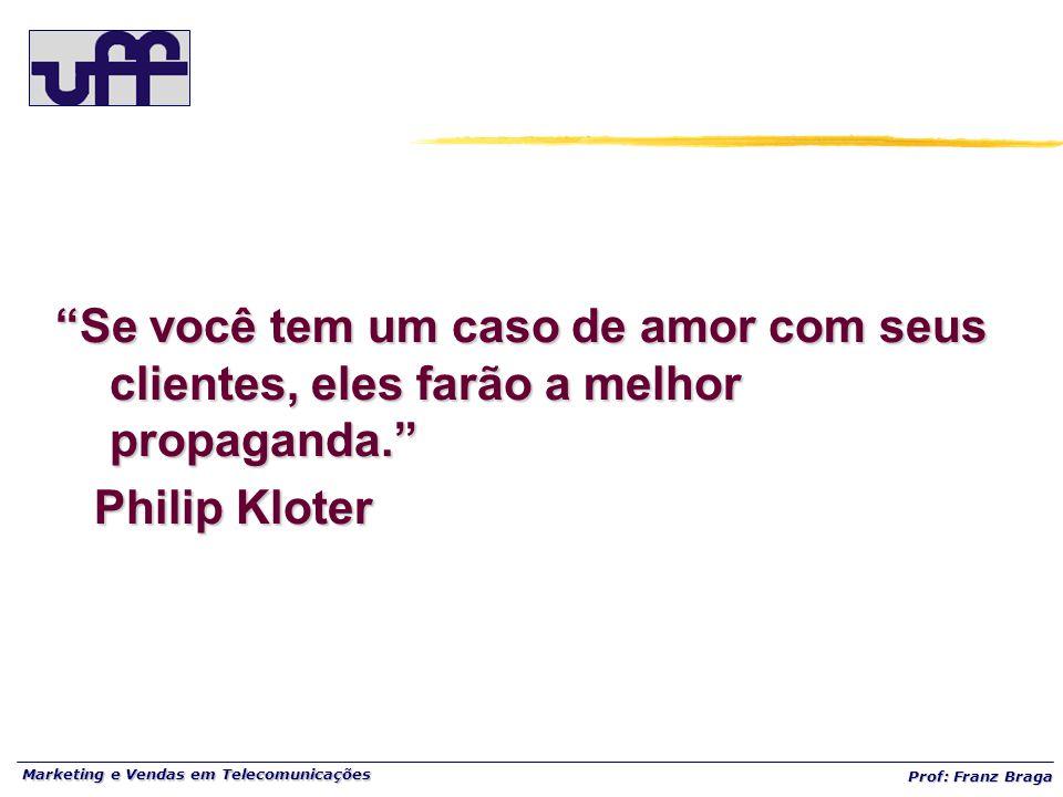 """Marketing e Vendas em Telecomunicações Prof: Franz Braga """"Se você tem um caso de amor com seus clientes, eles farão a melhor propaganda."""" Philip Klote"""