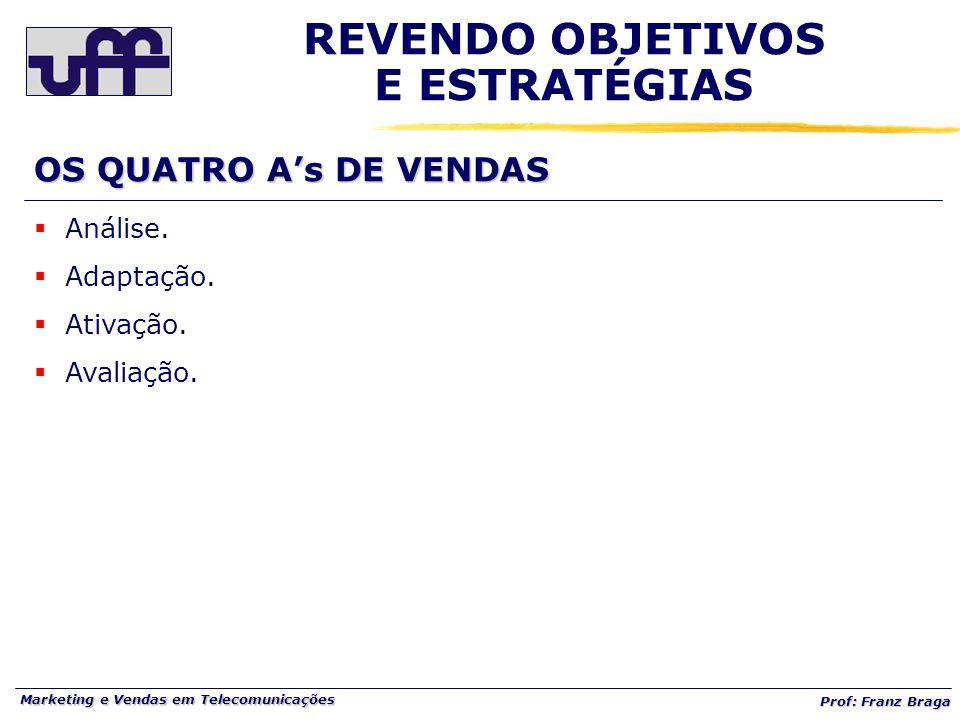 Marketing e Vendas em Telecomunicações Prof: Franz Braga REVENDO OBJETIVOS E ESTRATÉGIAS OS QUATRO A's DE VENDAS  Análise.  Adaptação.  Ativação. 