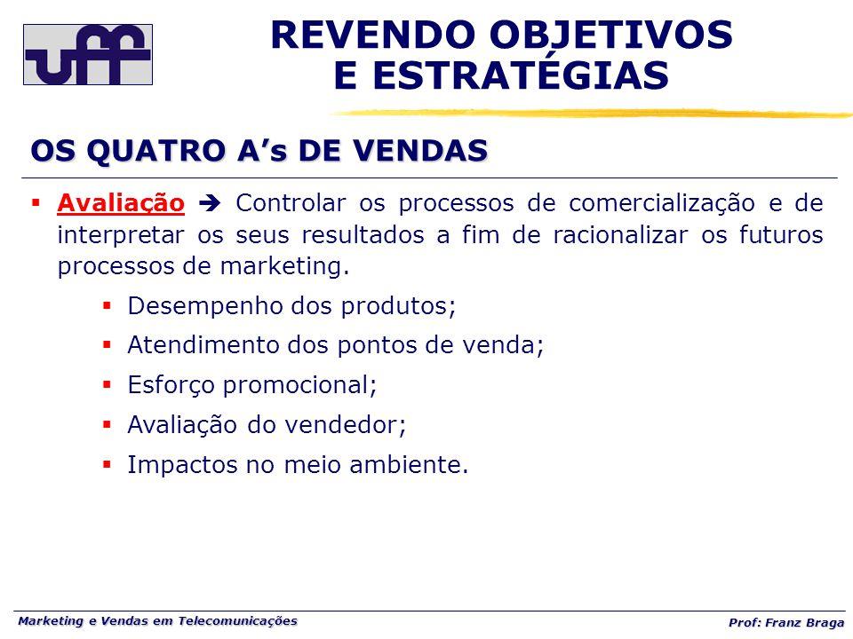 Marketing e Vendas em Telecomunicações Prof: Franz Braga REVENDO OBJETIVOS E ESTRATÉGIAS OS QUATRO A's DE VENDAS  Avaliação  Controlar os processos
