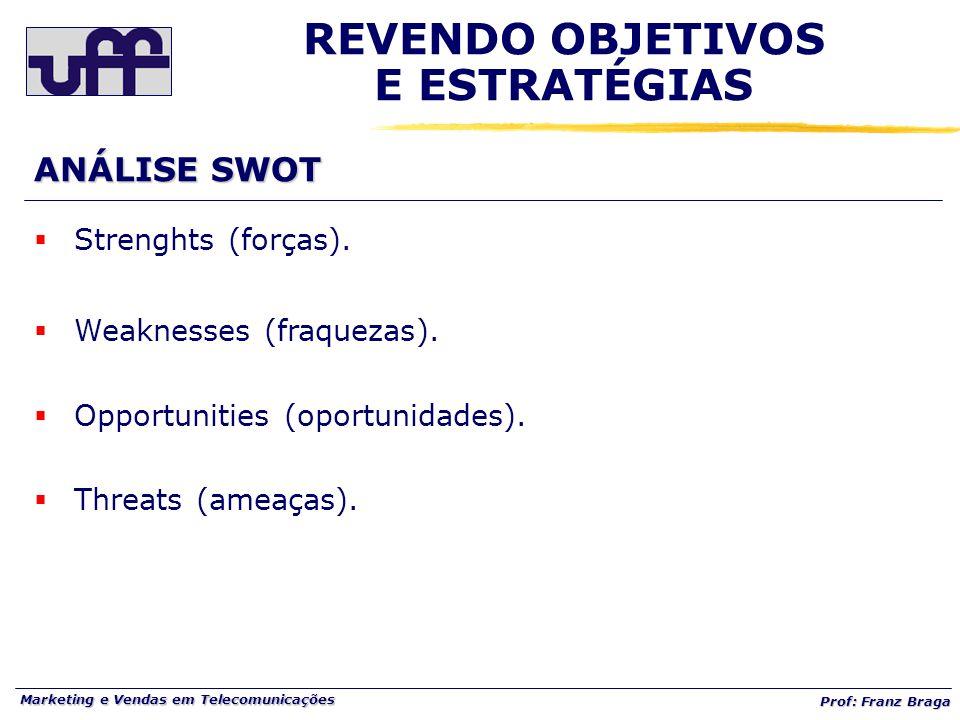 Marketing e Vendas em Telecomunicações Prof: Franz Braga REVENDO OBJETIVOS E ESTRATÉGIAS ANÁLISE SWOT  Strenghts (forças).  Weaknesses (fraquezas).