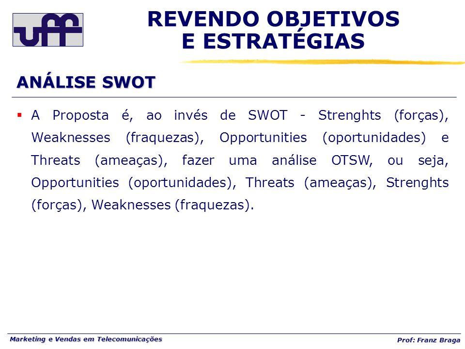 Marketing e Vendas em Telecomunicações Prof: Franz Braga REVENDO OBJETIVOS E ESTRATÉGIAS ANÁLISE SWOT  A Proposta é, ao invés de SWOT - Strenghts (forças), Weaknesses (fraquezas), Opportunities (oportunidades) e Threats (ameaças), fazer uma análise OTSW, ou seja, Opportunities (oportunidades), Threats (ameaças), Strenghts (forças), Weaknesses (fraquezas).
