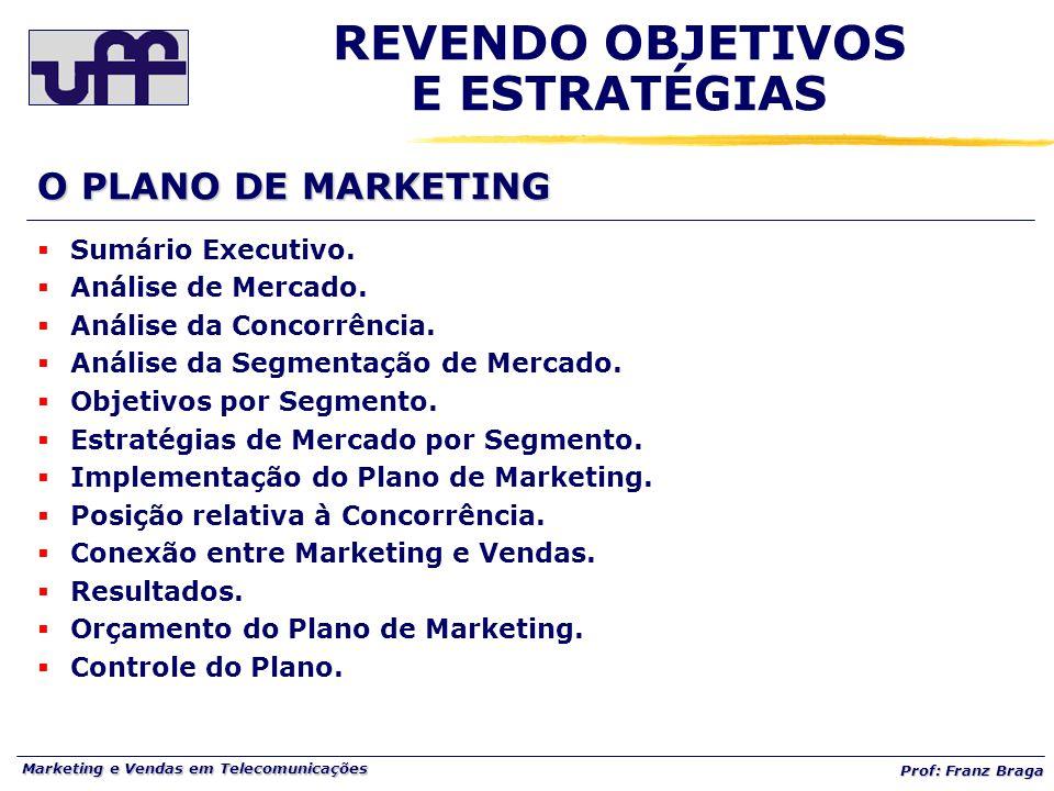 Marketing e Vendas em Telecomunicações Prof: Franz Braga REVENDO OBJETIVOS E ESTRATÉGIAS O PLANO DE MARKETING  Sumário Executivo.  Análise de Mercad