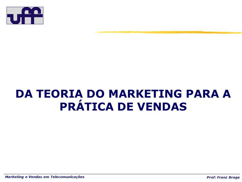 Marketing e Vendas em Telecomunicações Prof: Franz Braga DA TEORIA DO MARKETING PARA A PRÁTICA DE VENDAS