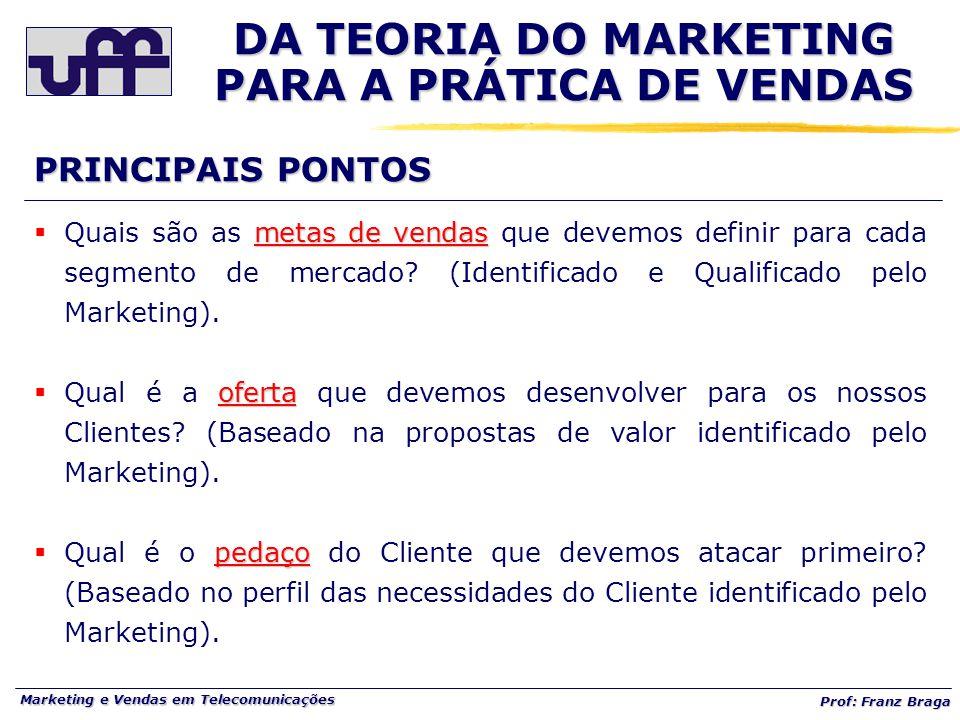 Marketing e Vendas em Telecomunicações Prof: Franz Braga DA TEORIA DO MARKETING PARA A PRÁTICA DE VENDAS metas de vendas  Quais são as metas de vendas que devemos definir para cada segmento de mercado.