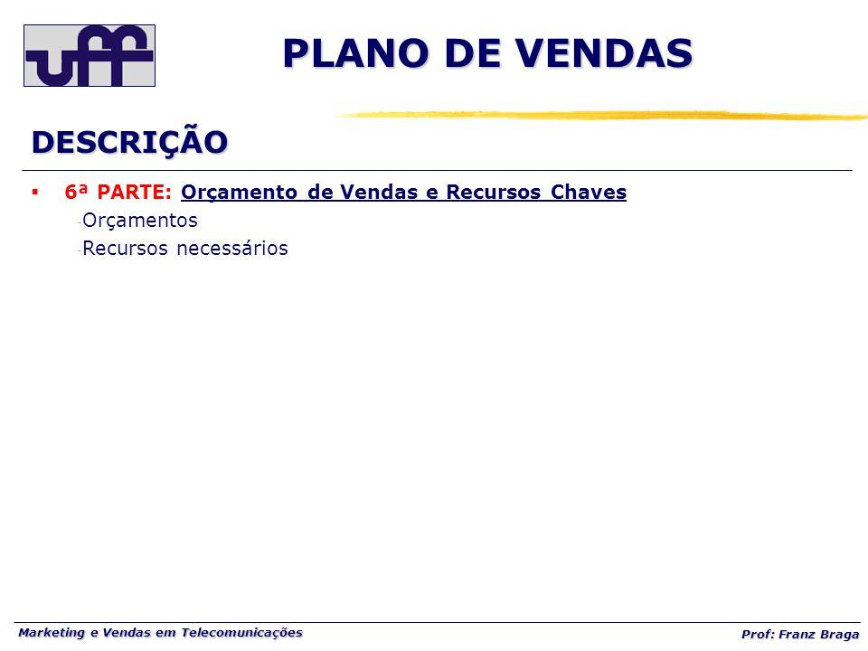 Marketing e Vendas em Telecomunicações Prof: Franz Braga  6ª PARTE: Orçamento de Vendas e Recursos Chaves - Orçamentos - Recursos necessáriosDESCRIÇÃO PLANO DE VENDAS