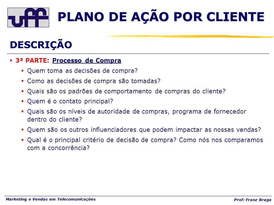 Marketing e Vendas em Telecomunicações Prof: Franz Braga PLANO DE AÇÃO POR CLIENTE  3ª PARTE: Processo de Compra  Quem toma as decisões de compra.