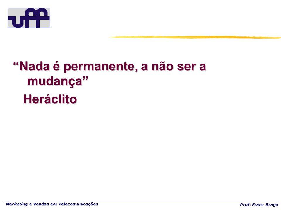 Marketing e Vendas em Telecomunicações Prof: Franz Braga Nada é permanente, a não ser a mudança Heráclito Heráclito