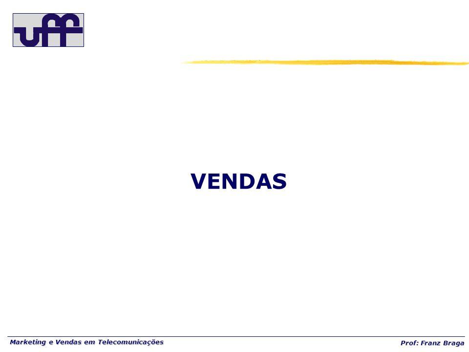 Marketing e Vendas em Telecomunicações Prof: Franz Braga VENDAS