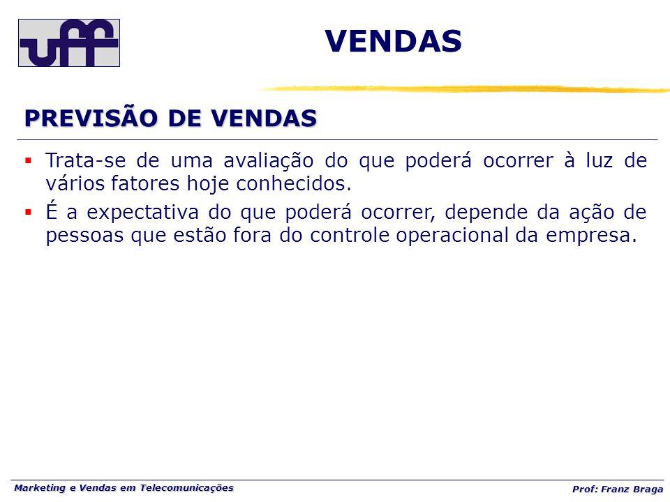 Marketing e Vendas em Telecomunicações Prof: Franz Braga VENDAS PREVISÃO DE VENDAS  Trata-se de uma avaliação do que poderá ocorrer à luz de vários fatores hoje conhecidos.
