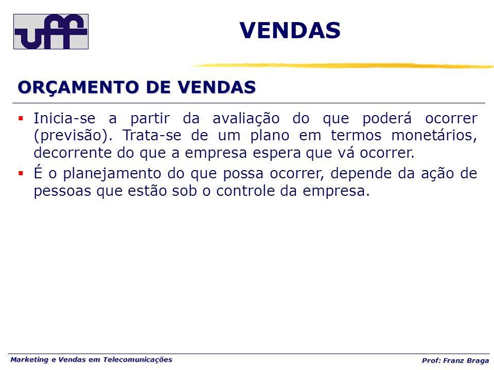 Marketing e Vendas em Telecomunicações Prof: Franz Braga VENDAS ORÇAMENTO DE VENDAS  Inicia-se a partir da avaliação do que poderá ocorrer (previsão).
