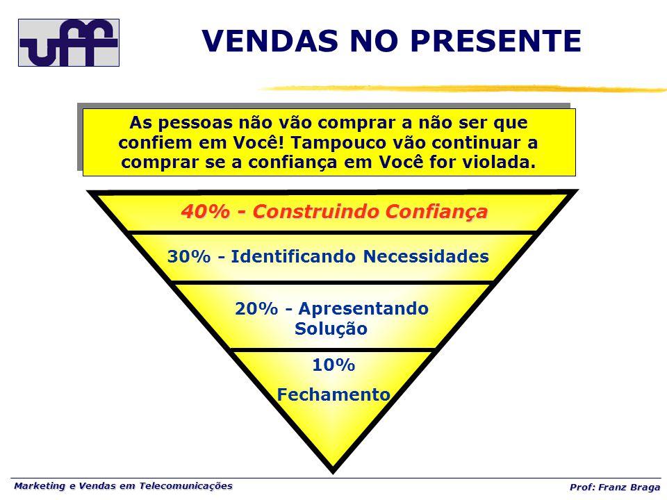 Marketing e Vendas em Telecomunicações Prof: Franz Braga VENDAS NO PRESENTE 40% - Construindo Confiança 30% - Identificando Necessidades 20% - Apresen