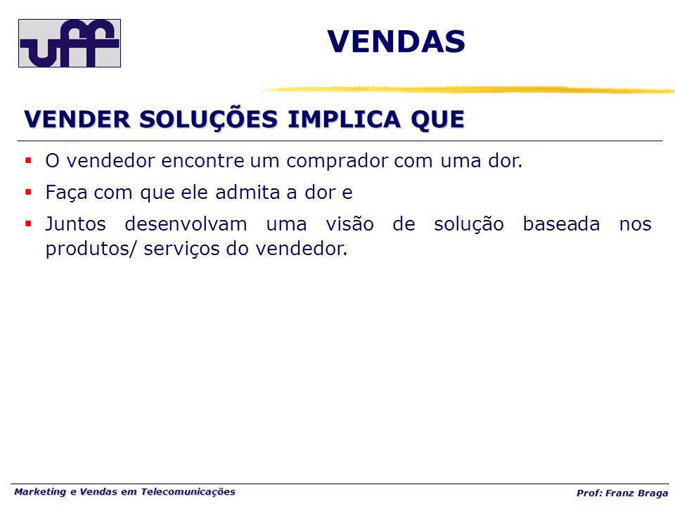 Marketing e Vendas em Telecomunicações Prof: Franz Braga VENDAS VENDER SOLUÇÕES IMPLICA QUE  O vendedor encontre um comprador com uma dor.  Faça com
