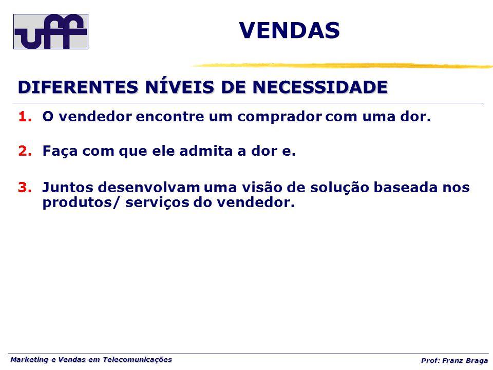 Marketing e Vendas em Telecomunicações Prof: Franz Braga DIFERENTES NÍVEIS DE NECESSIDADE 1.O vendedor encontre um comprador com uma dor. 2.Faça com q